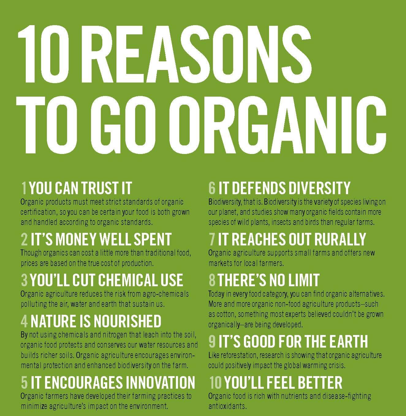 Organic Vs Non Organic Food